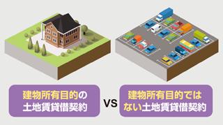 建物所有目的でない、または、建物所有目的なのかどうかが判然としない土地賃貸借契約について